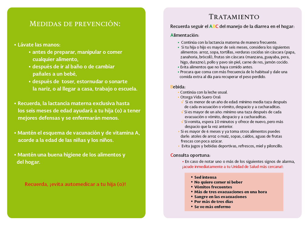Tarjeta de bolsillo para el tratamiento de la diarrea aguda CENSIA