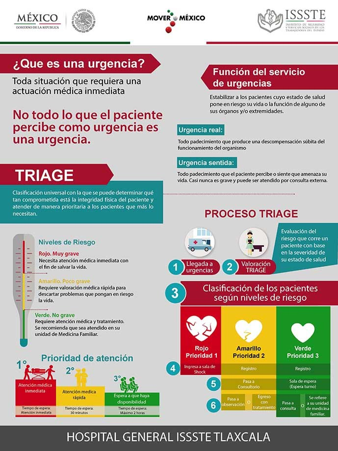 cartel-triage-1